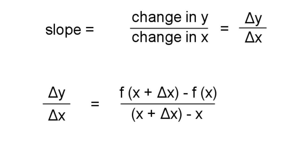 Approximate slope of a function for small increments of x and f(x).