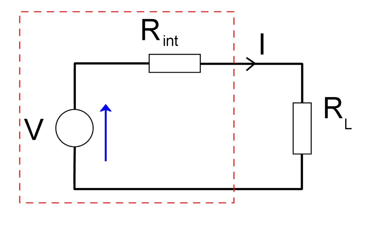 The schematic of a power supply connected to a load, showing the supply's equivalent internal resistance Rint