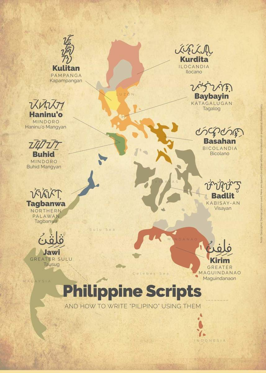 Different writing scripts from regions of the Philippines.
