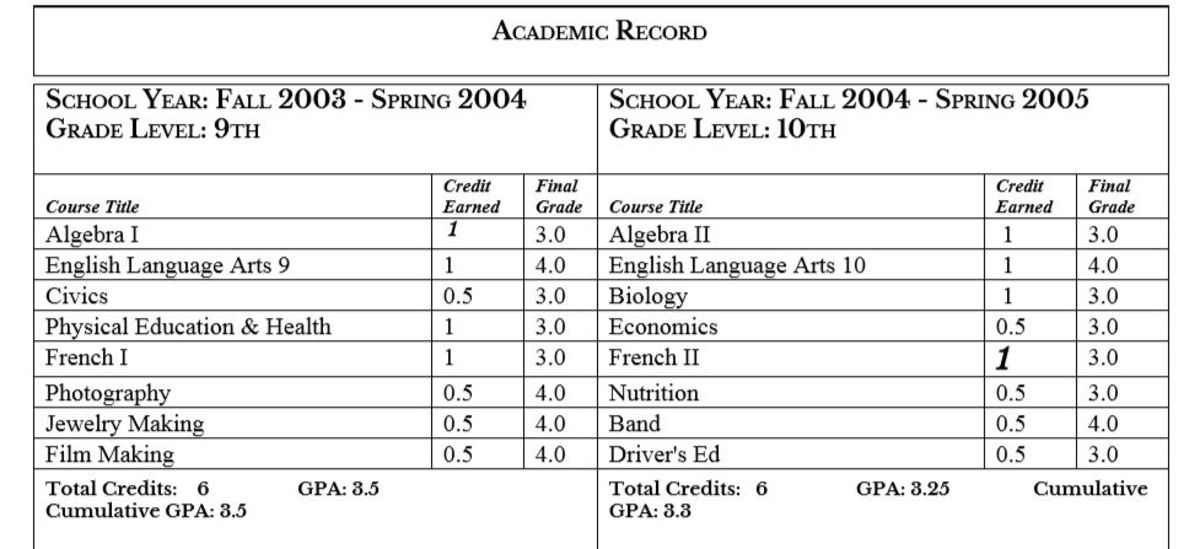 After my student info, the transcript jumps straight into my high school academic record starting with 9th grade.