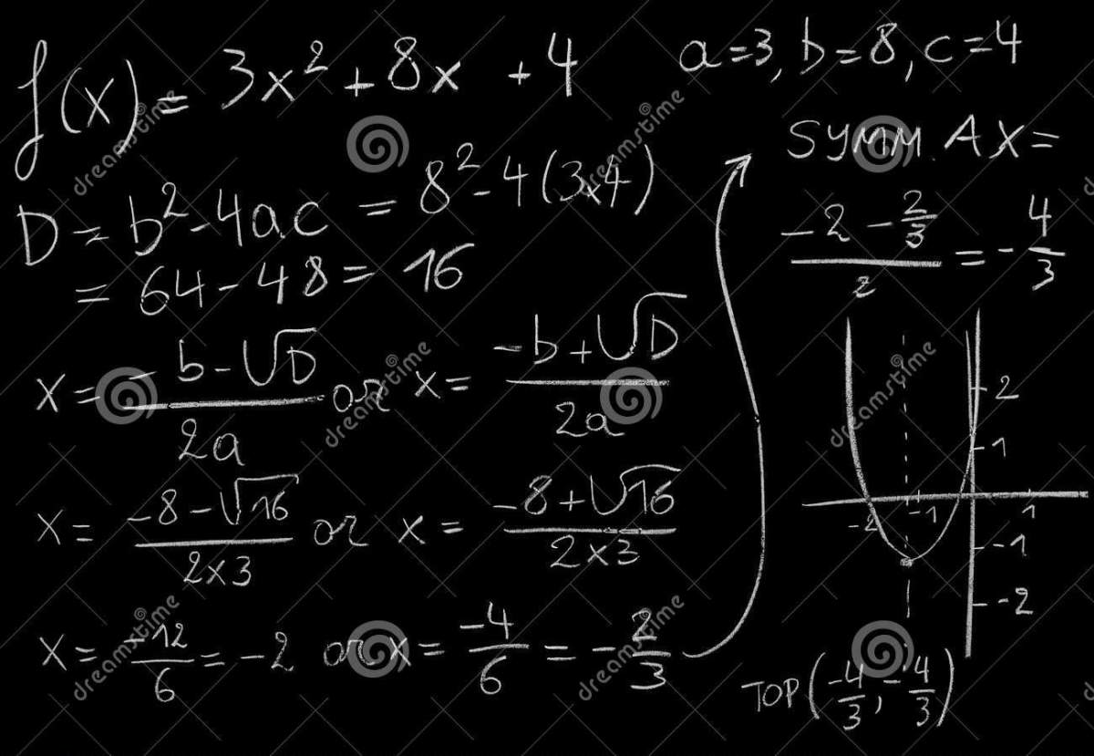 Math Formulas II