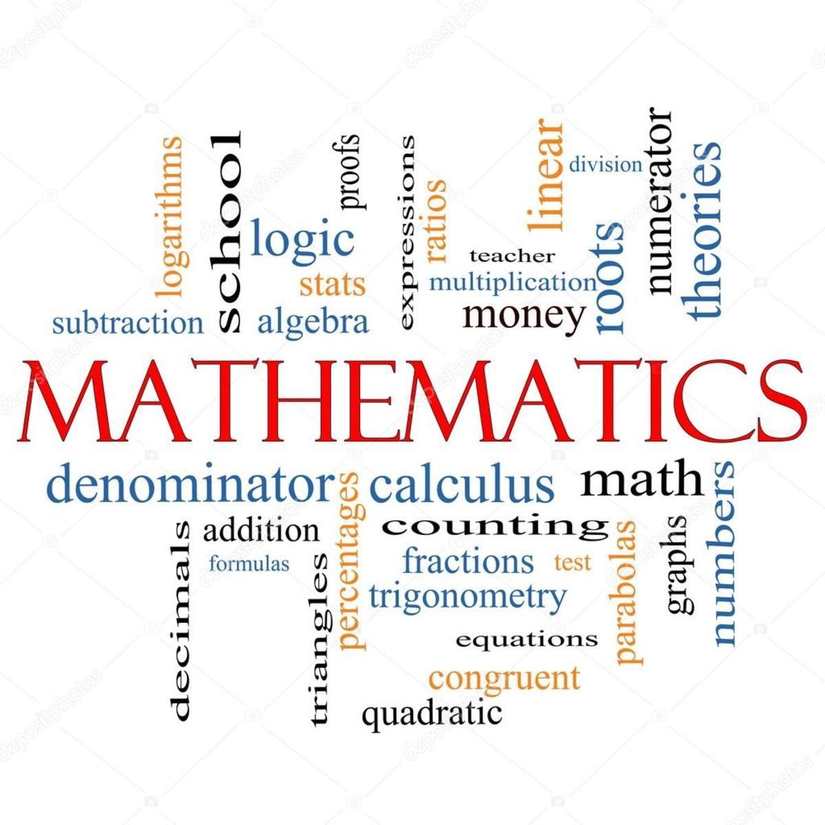 Mathematics Word Cloud