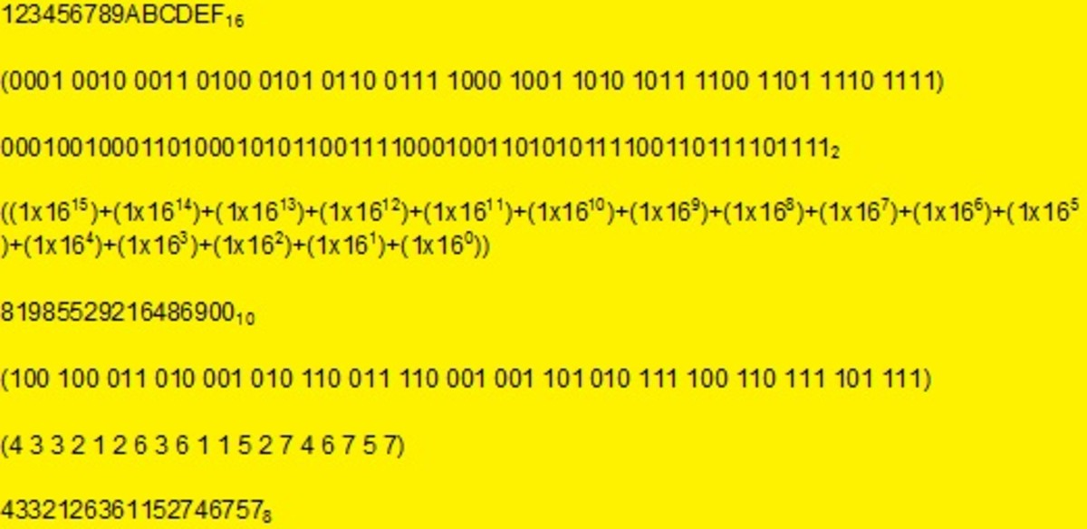 Converting Number Systems