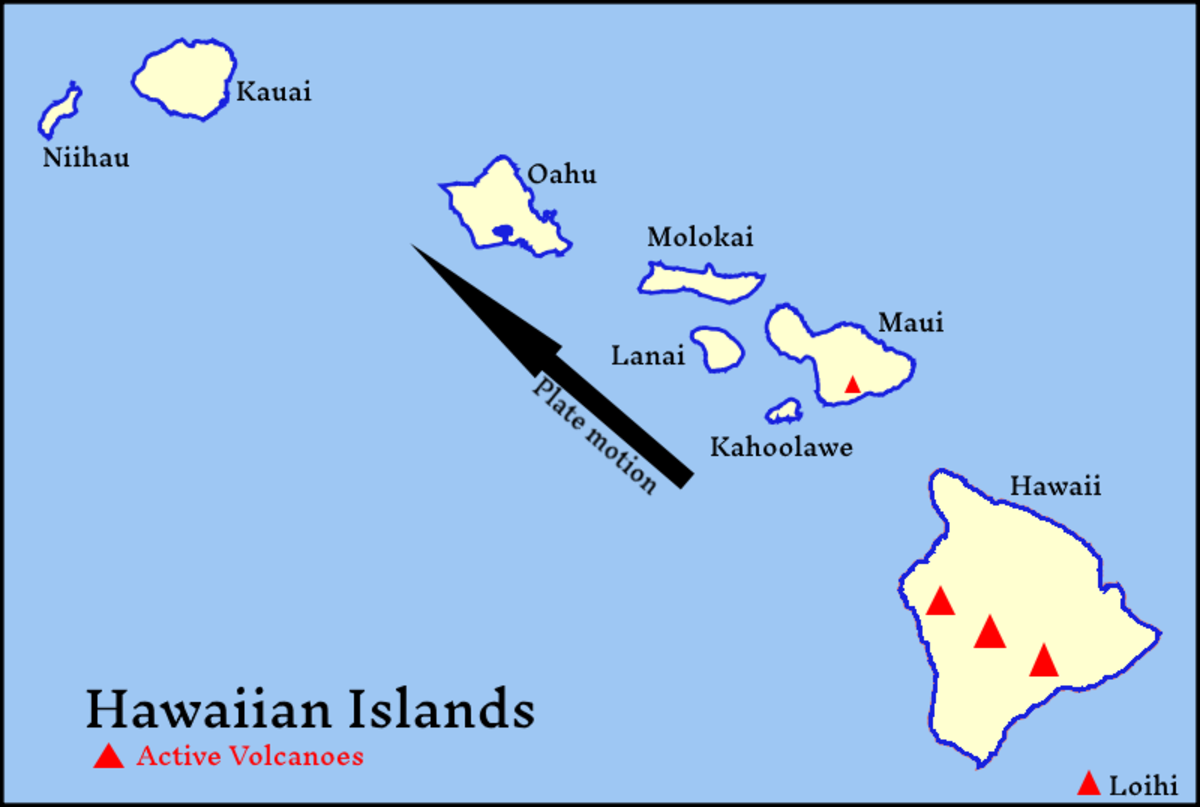 As the Pacific Plate moves northwest, islands in the Hawaiian island chain are created as volcanic islands, and then sink below the water's surface to become seamounts as they age and erode.