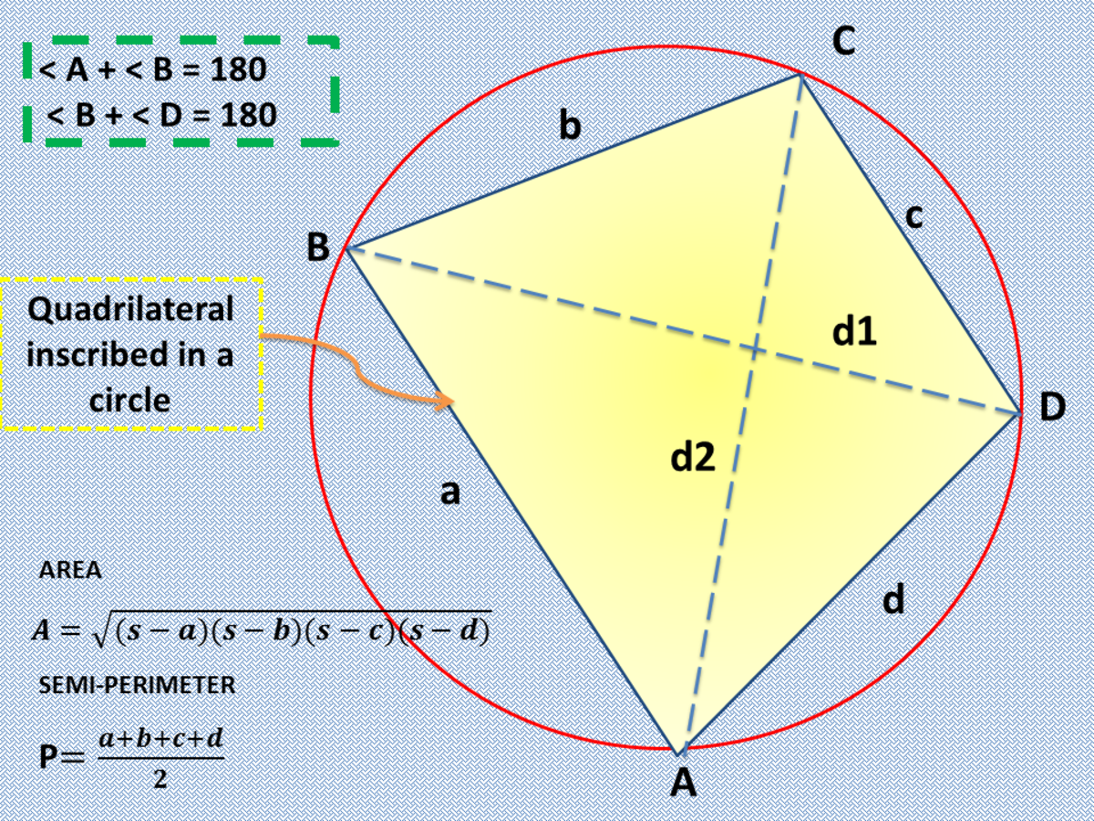 Cyclic Quadrilateral