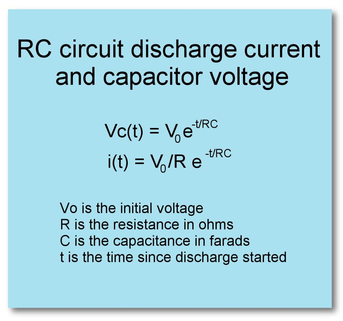 Equations for discharge current and voltage for an RC circuit.