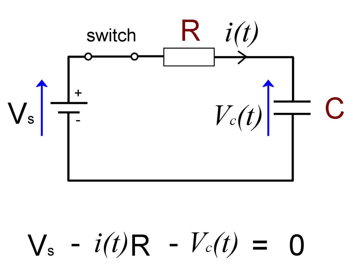 Kirchoff's voltage law around an RC circuit.