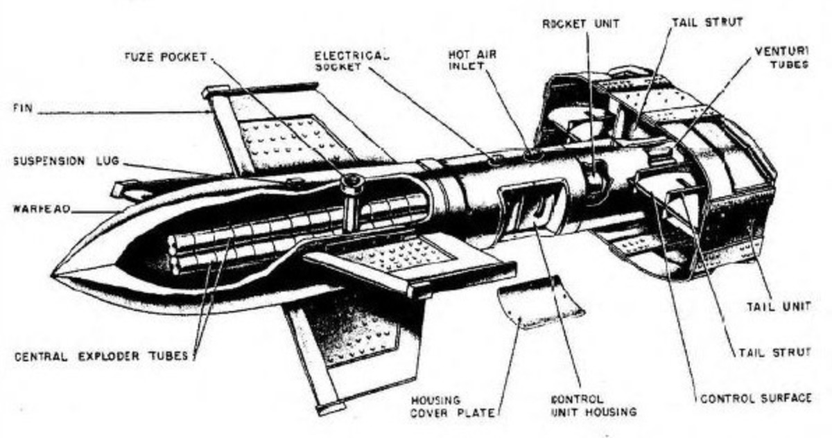 The Fritz-X (pictured above) is largely considered to be the first precision-guided weapon in history.