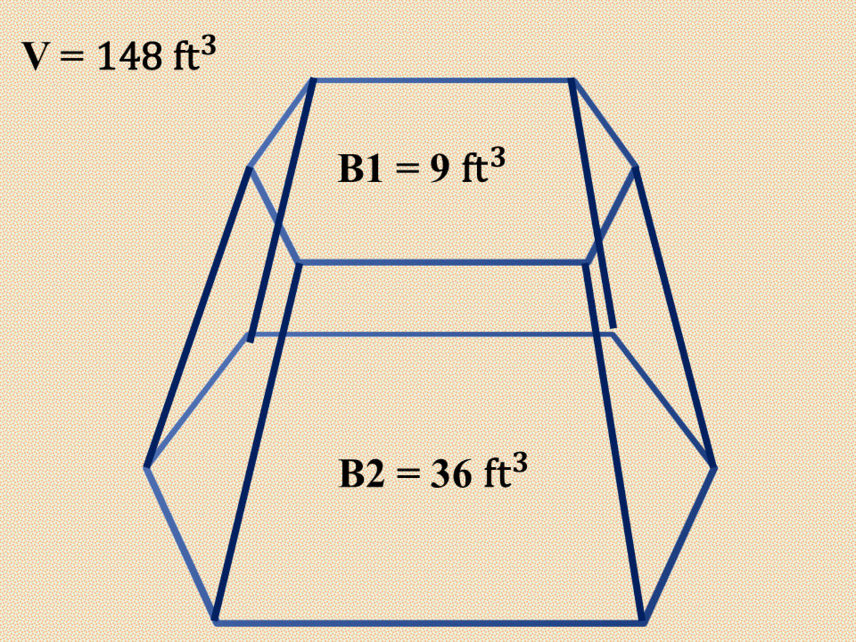 How to Solve for the Area and Volume of Frustum of a Regular Pyramid