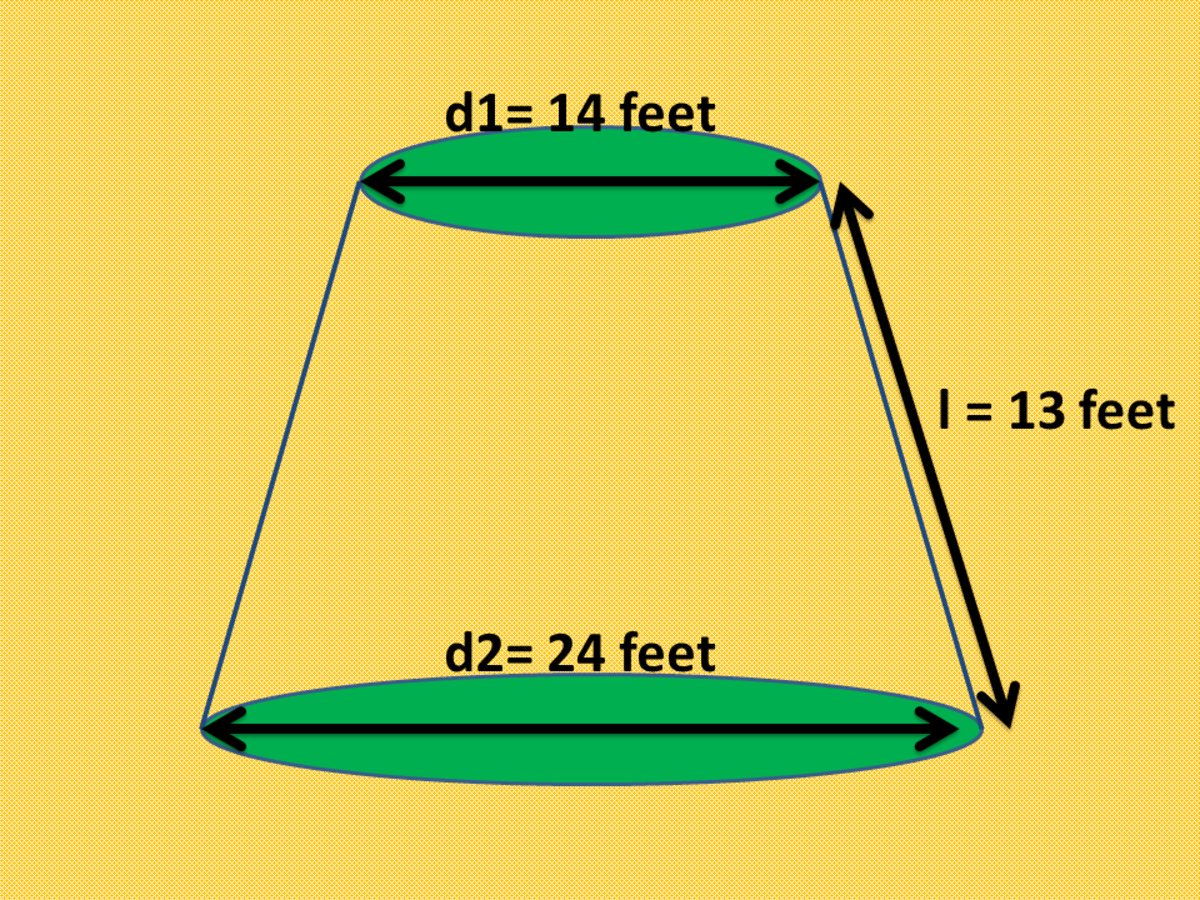 How to Solve for the Area and Volume of Frustum of a Right Circular Cone