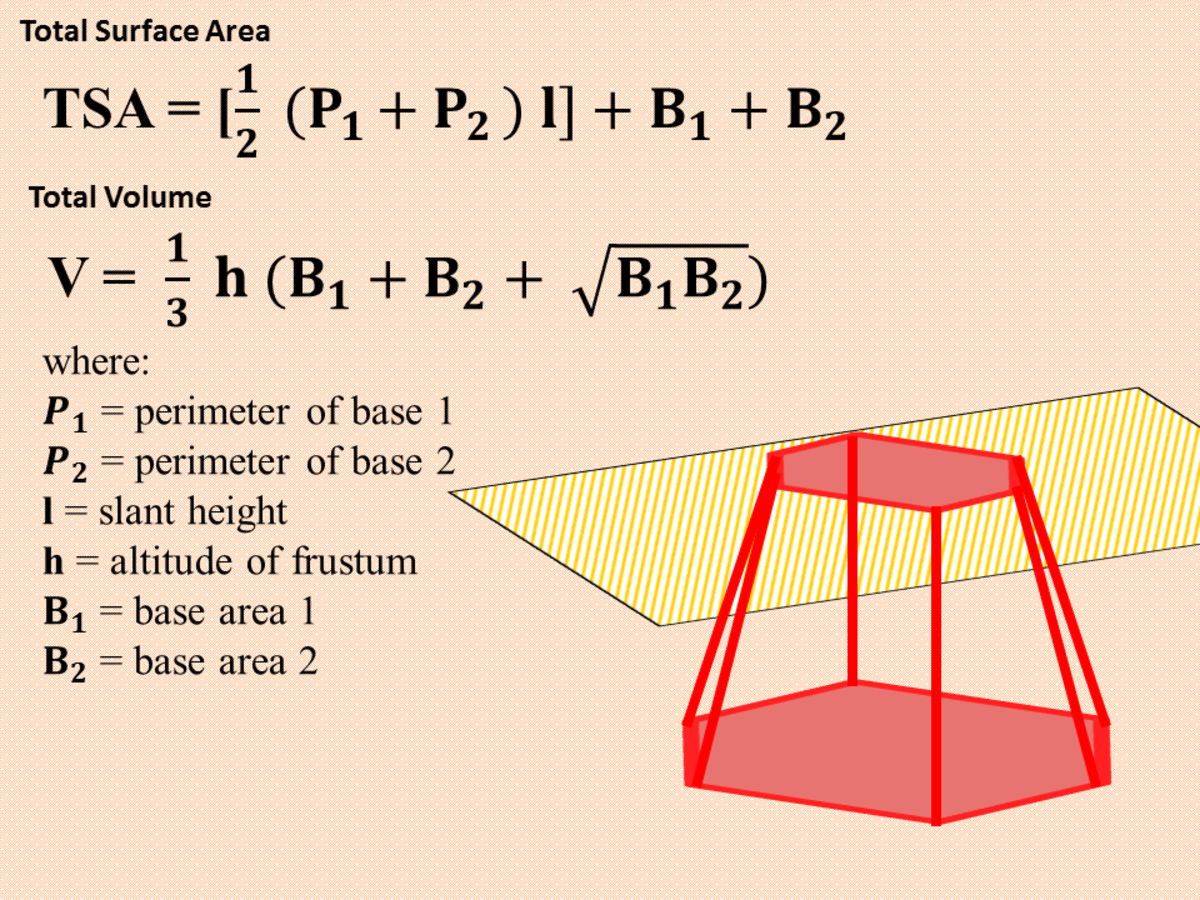 Surface Area and Volume of Frustum of a Regular Pyramid