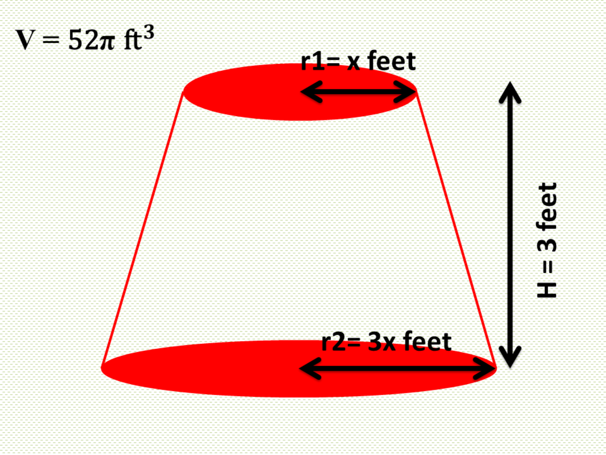 Lateral Area of Frustum of a Right Circular Cone