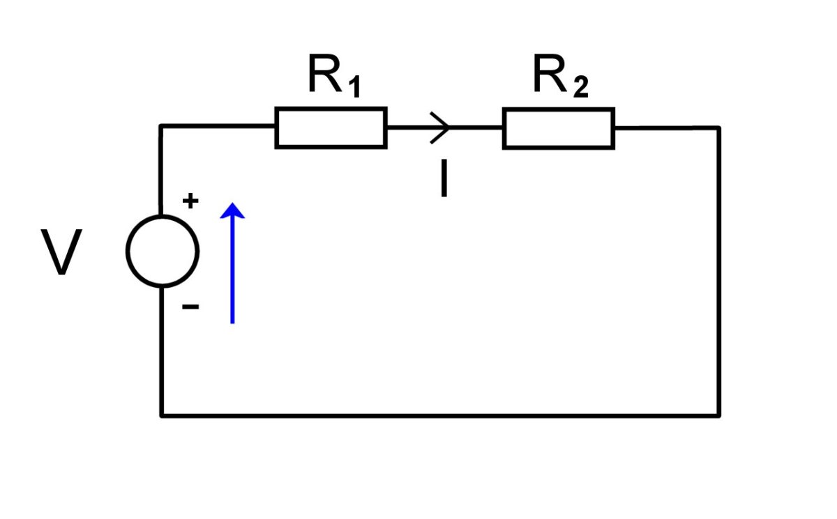 Two resistors connected in series. The same current I flows through both resistors.