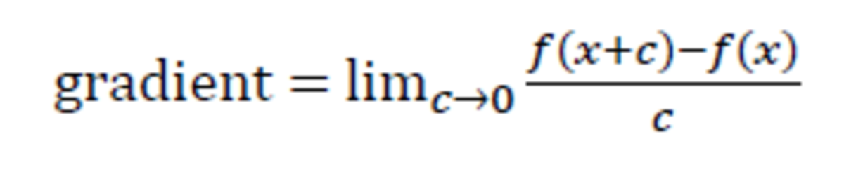 Gradient Defined by Its Limit as C Tends Towards Zero