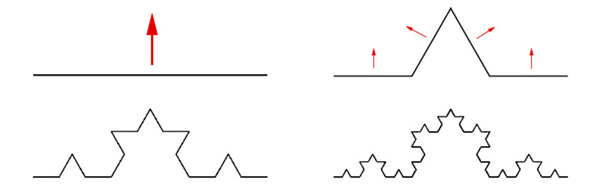 The First Four Steps in the Construction of a Koch Curve