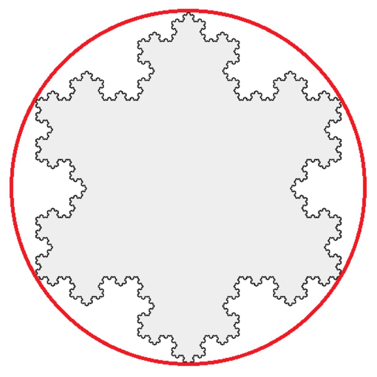 Koch Snowflake Inside a Circle
