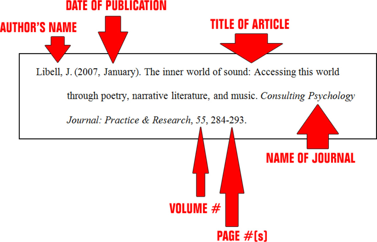 how is a citation formatted in apa