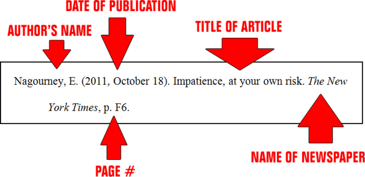 Citing an article from a newspaper