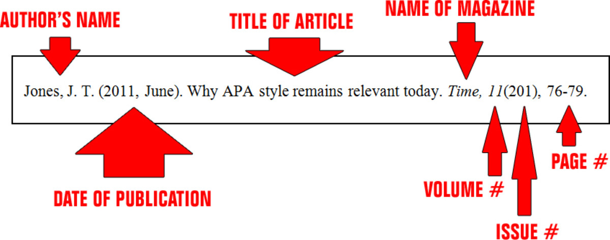 Citing an article from a journal with a vol. # and issue #.