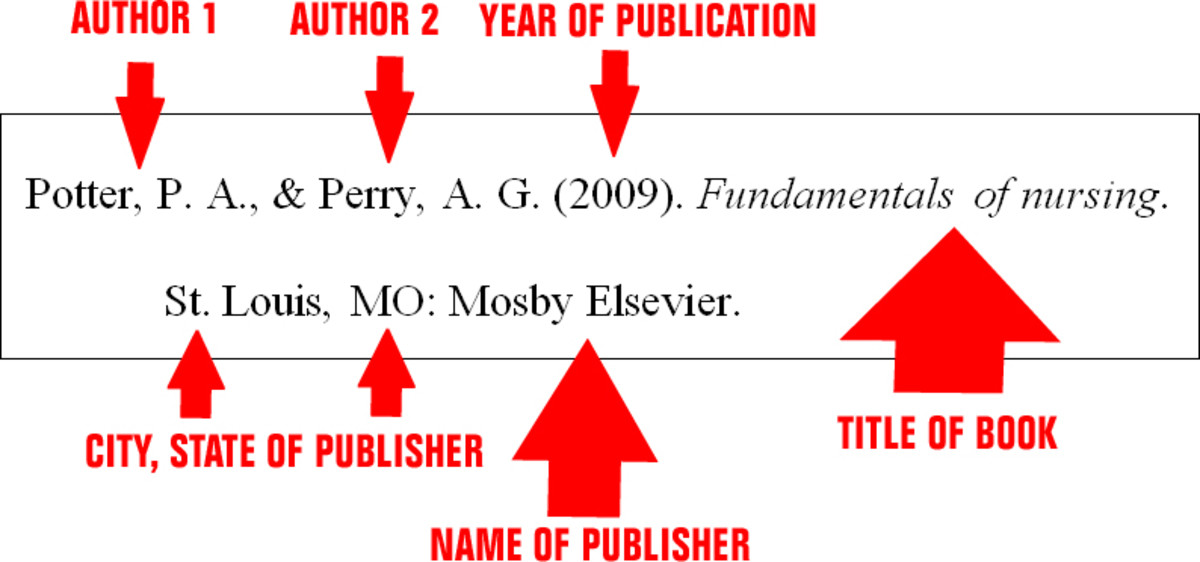 Adding a second author in APA style