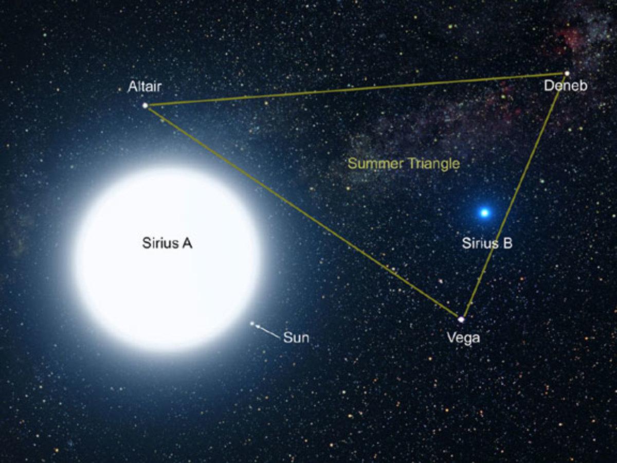 planets around sirius - photo #5