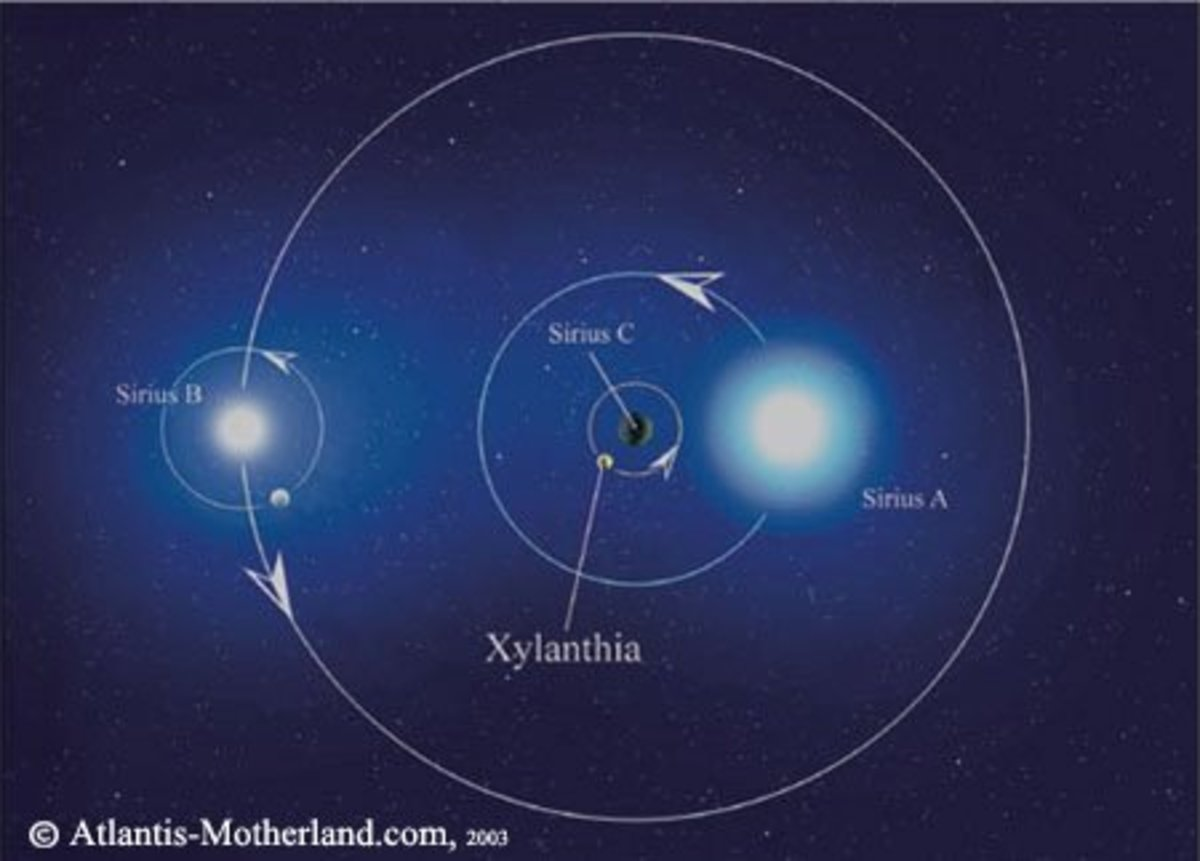 the Sirius Star System