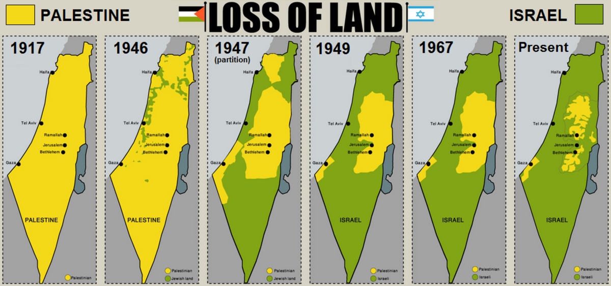 100 years of Zionist takeover. Image adapted from: