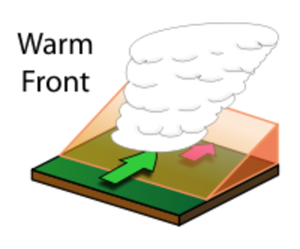 Frontal rainfall occurs when a warm air mass meets a cold air mass and cloud forms.