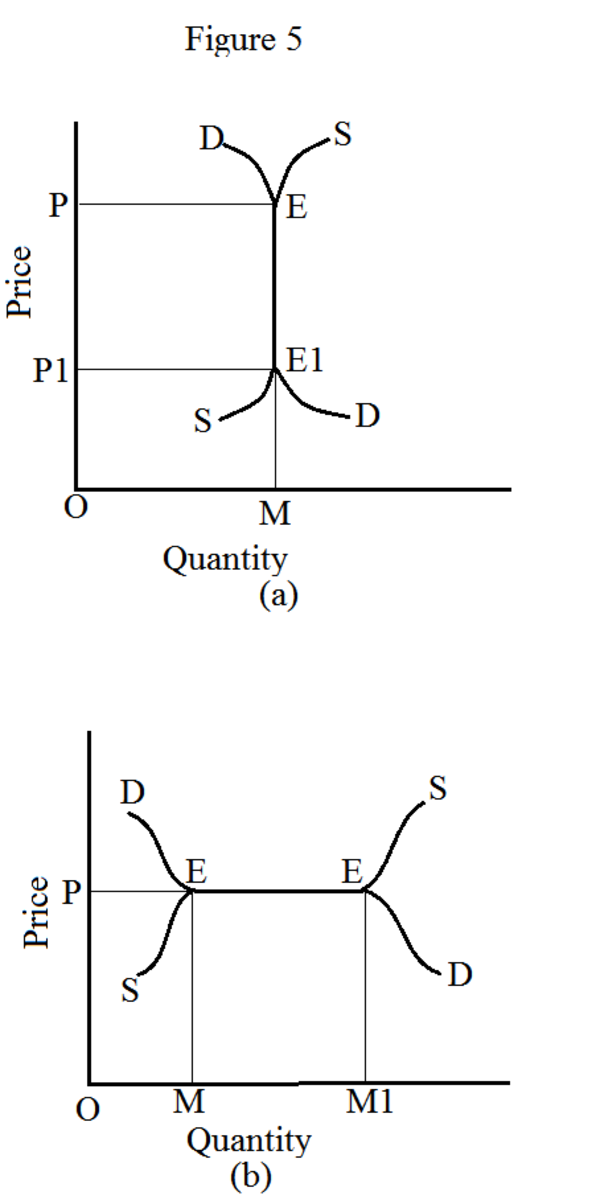 Stable and Unstable Equilibrium | Owlcation