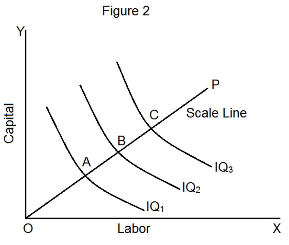 marginal rate of substitution pdf