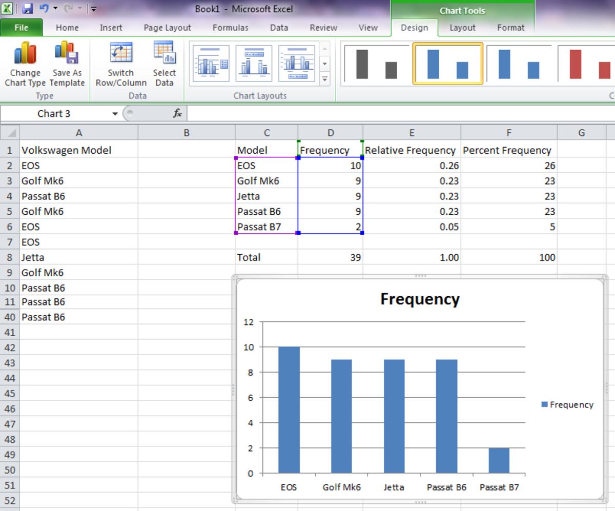 Final worksheet with bar chart.