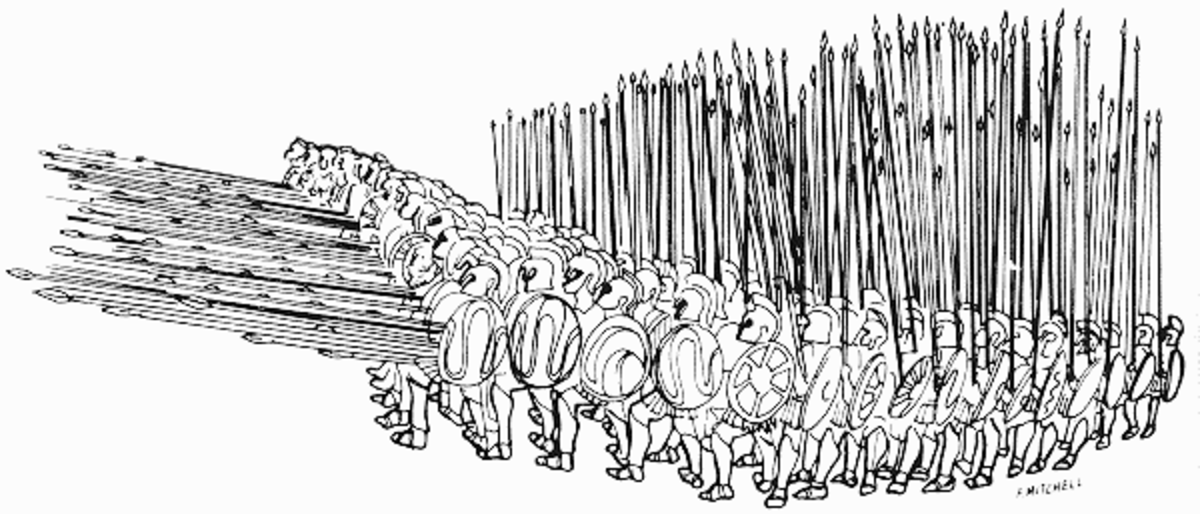 Troops in Phalanx Formation with Sarissa