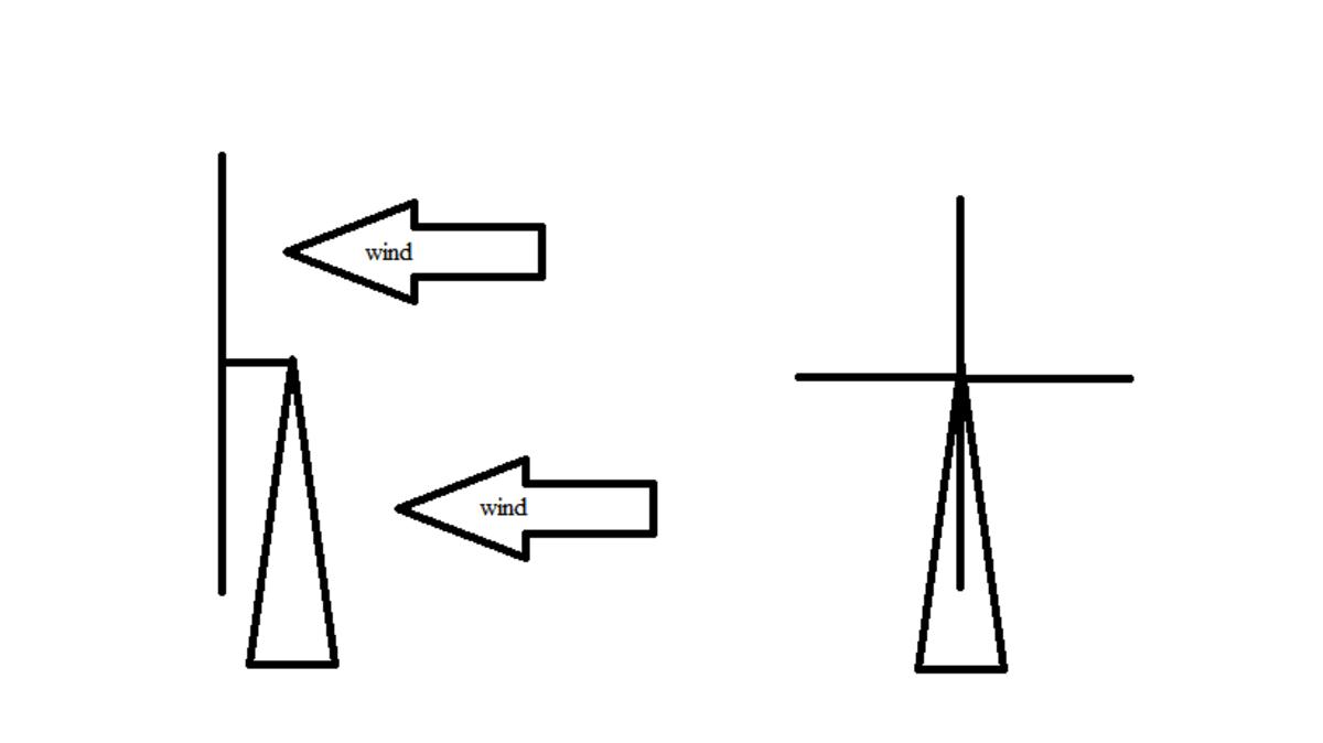 strange-classical-physics