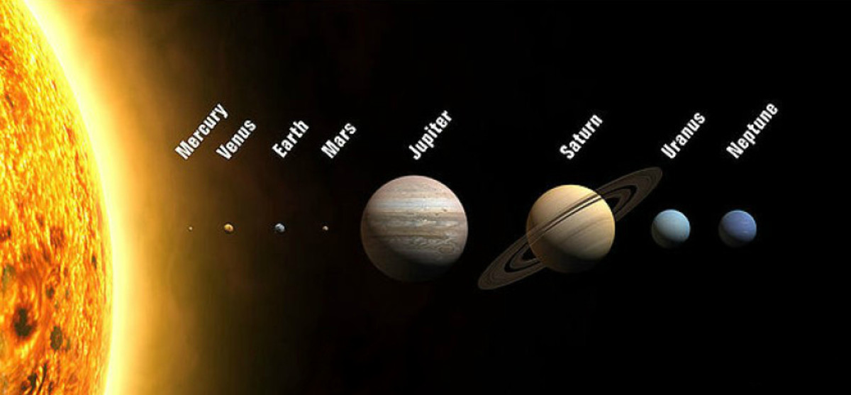 The order of the planets from the Sun - distances not to scale!