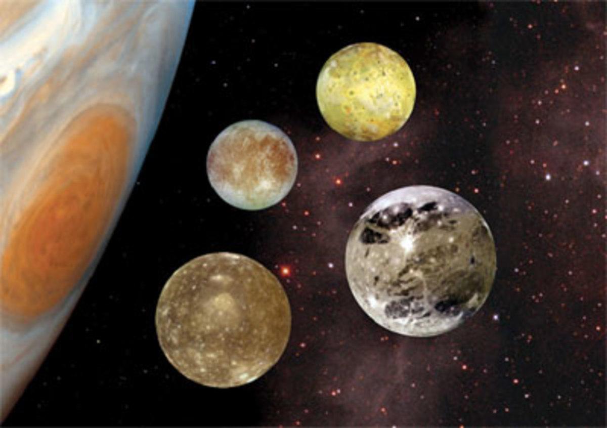 Relative sizes of the Galilean moons - Ganymede, Io, Europa and Callisto.