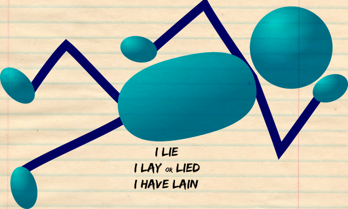 """The present, past, and past participle of """"Lie."""""""