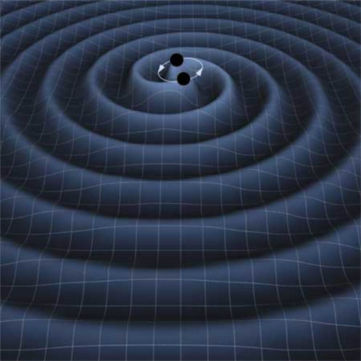 Gravitational waves as generated by two rotating objects in space.