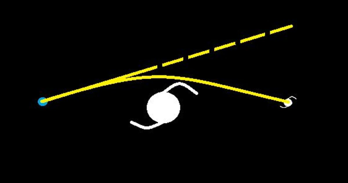 The mechanics of gravitational lensing.