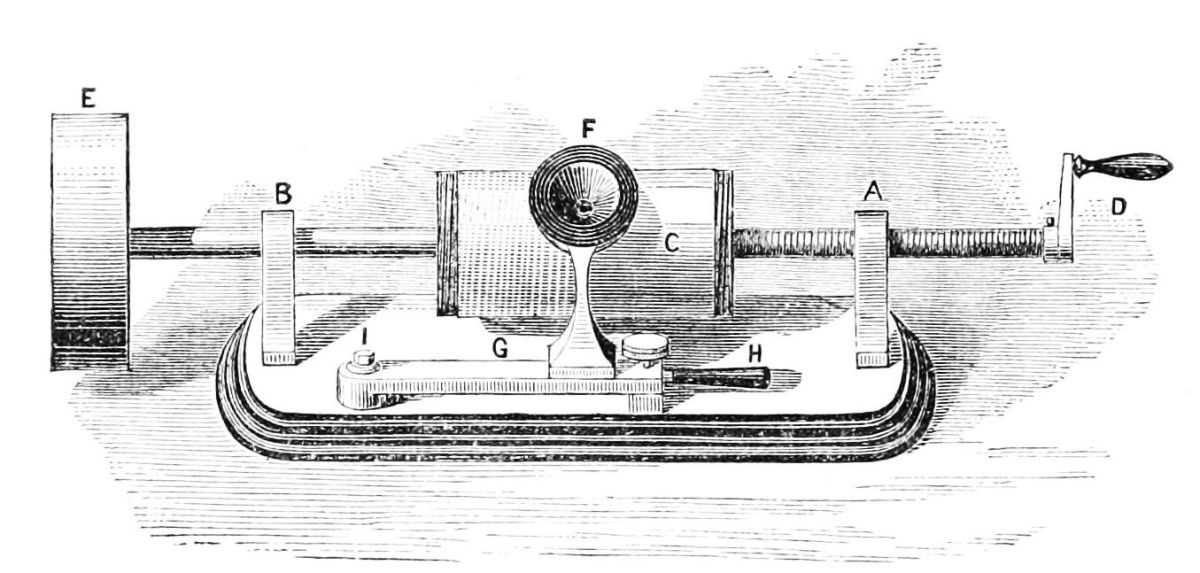 Edison's Early Phonograph