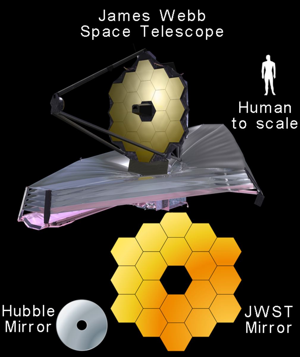 The James Webb Space Telescope is many times more powerful than Hubble.