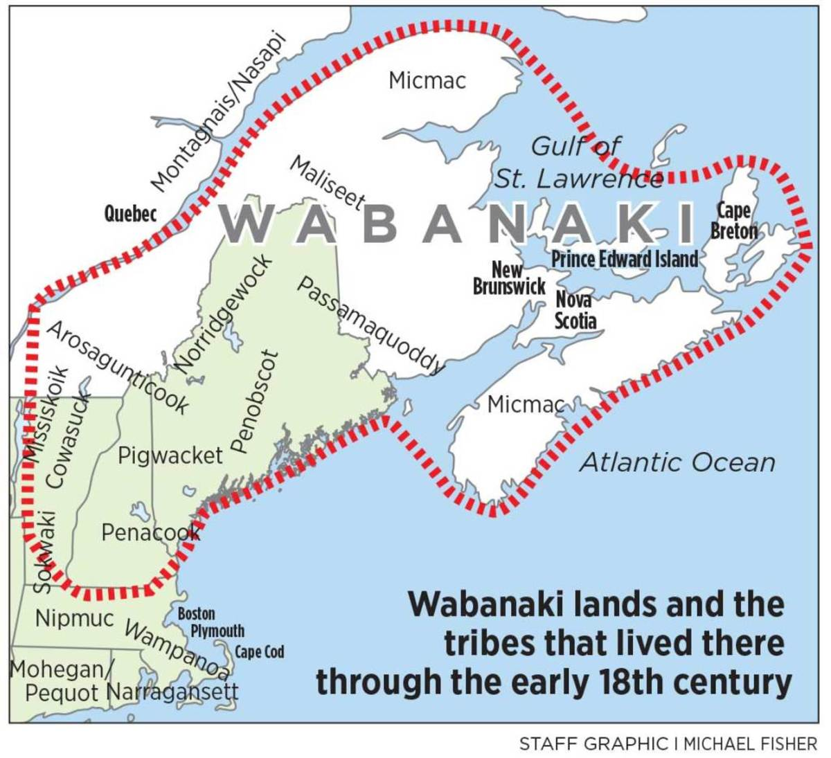 """The Wabanaki Confederacy (Wabenaki, Wobanaki, translated roughly as """"People of the First Light"""" or """"People of the Dawnland"""") are a First Nations and Native American confederation of five principal nations: the Mi'kmaq, Maliseet, Passamaquoddy, Abenak"""