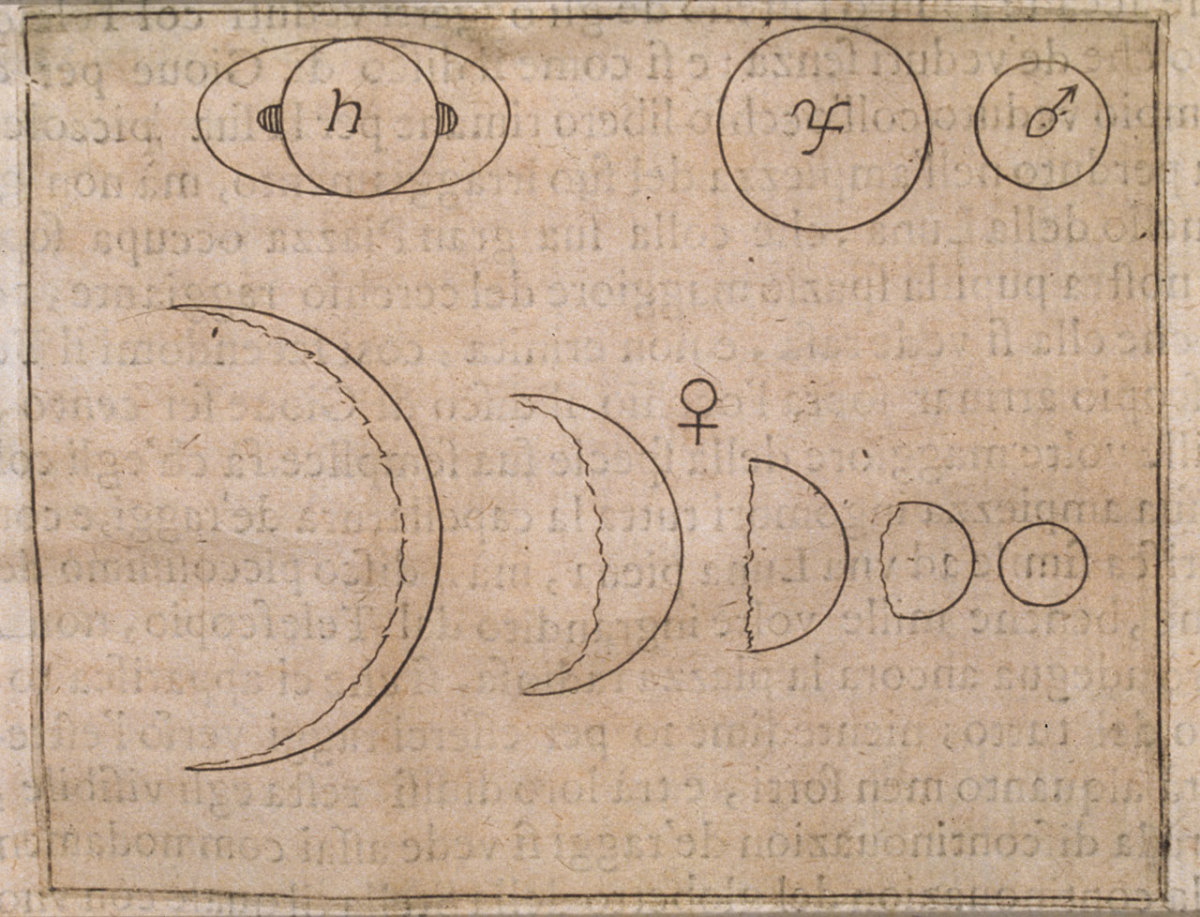 Venusian phases as seen by Galileo.