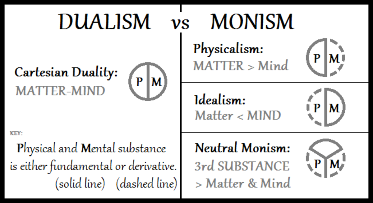the-mind-body-problem-and-the-narrow-token-identity-theory