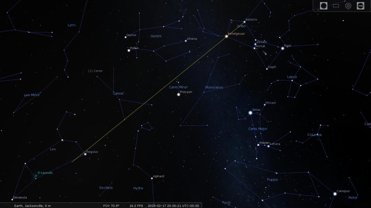 Figure 5: the Bellatrix-Betelgeuse Axis points towards Regulus, Procyon and a few Cancer stars