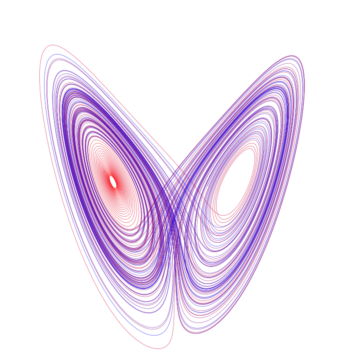 The Lorenz attractor has deterministic boundary conditions but follows a chaotic and completely random path. This is the nature of chaos theory which is used to model nonlinear systems and phenomena such as fluids, gases, ecosystems, and economies.