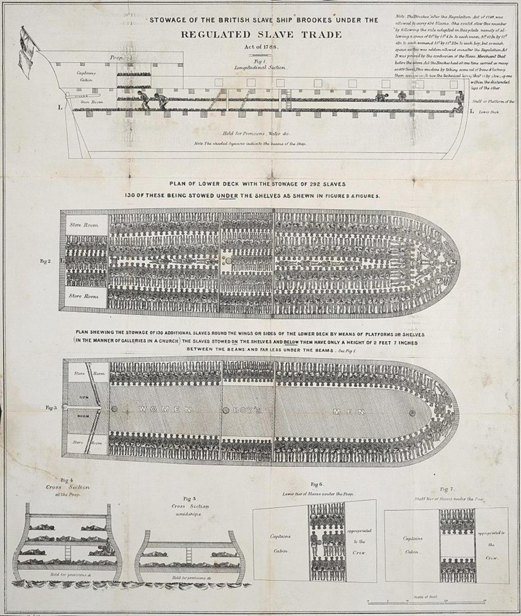 A slave ship diagram