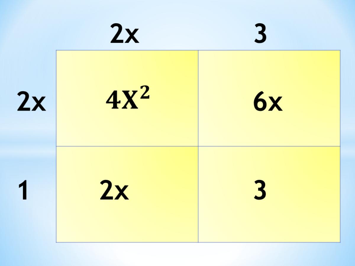 AC Method for Quadratic Trinomials Where C Is Positive