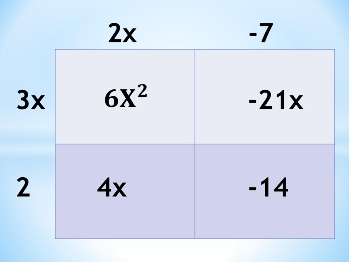 AC Method for Quadratic Trinomials Where C is Negative