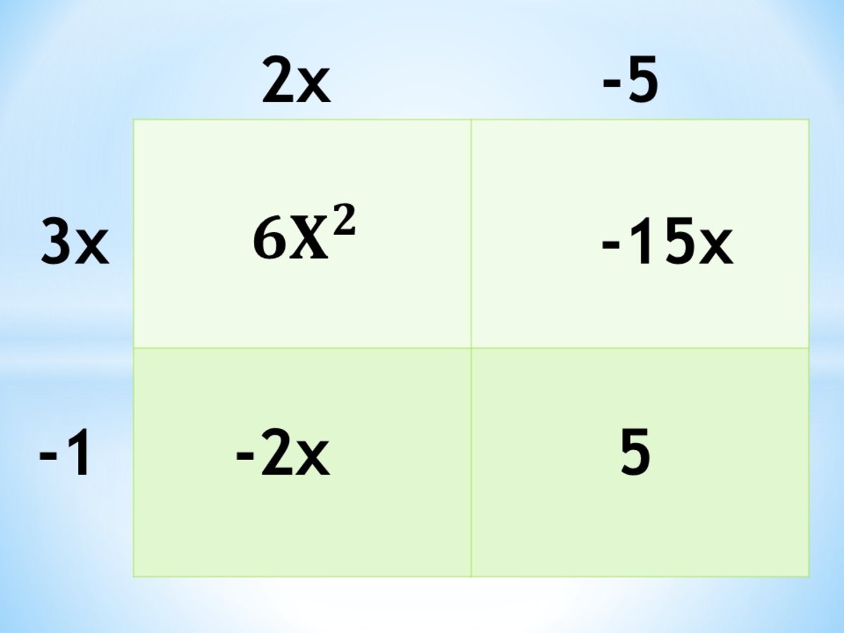 AC Test for Quadratic Trinomials Where C Is Positive