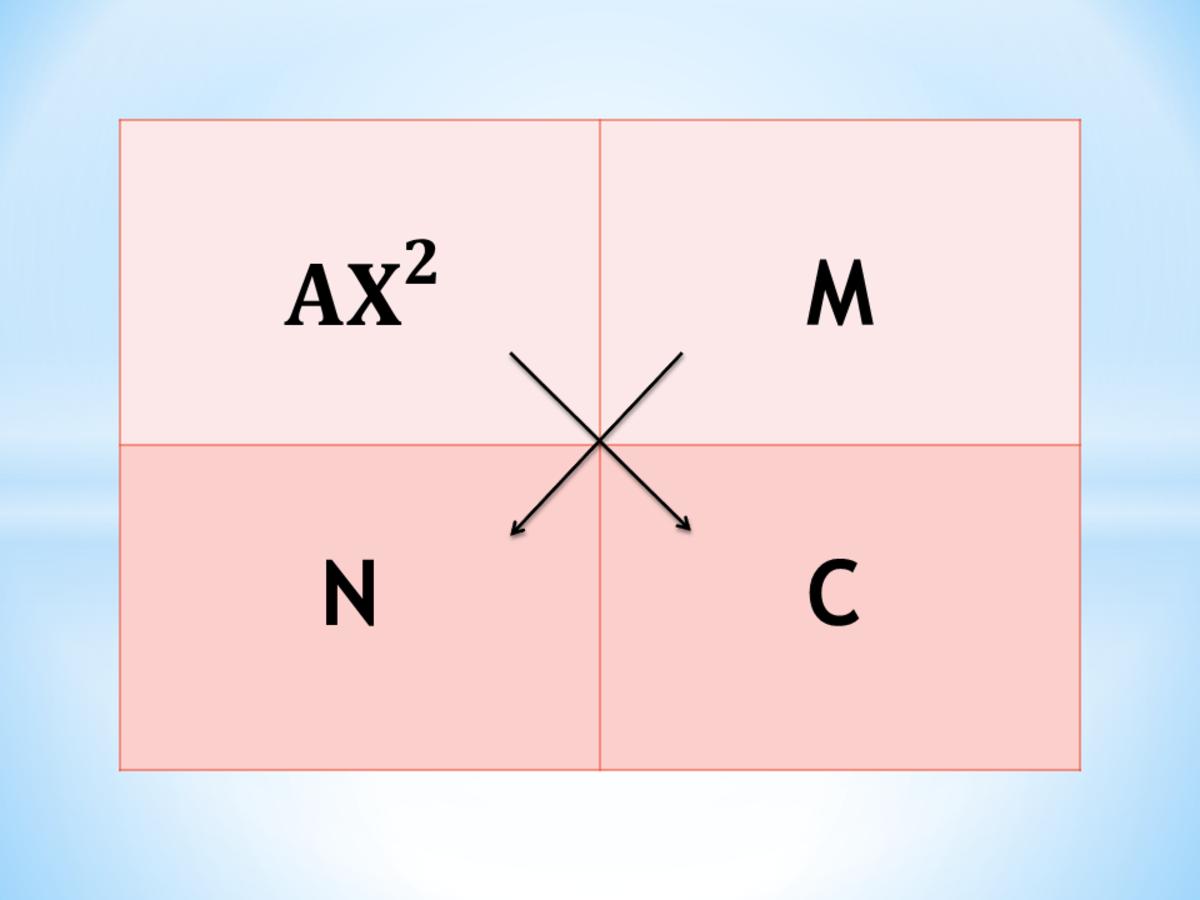 2 x 2 Grid for AC Test